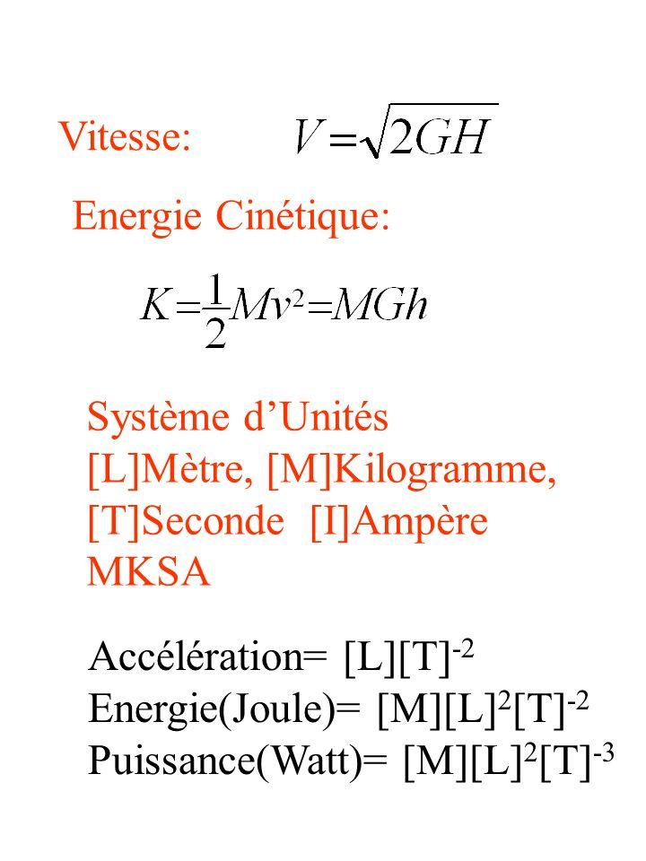 Vitesse: Energie Cinétique: Système d'Unités. [L]Mètre, [M]Kilogramme, [T]Seconde [I]Ampère. MKSA.